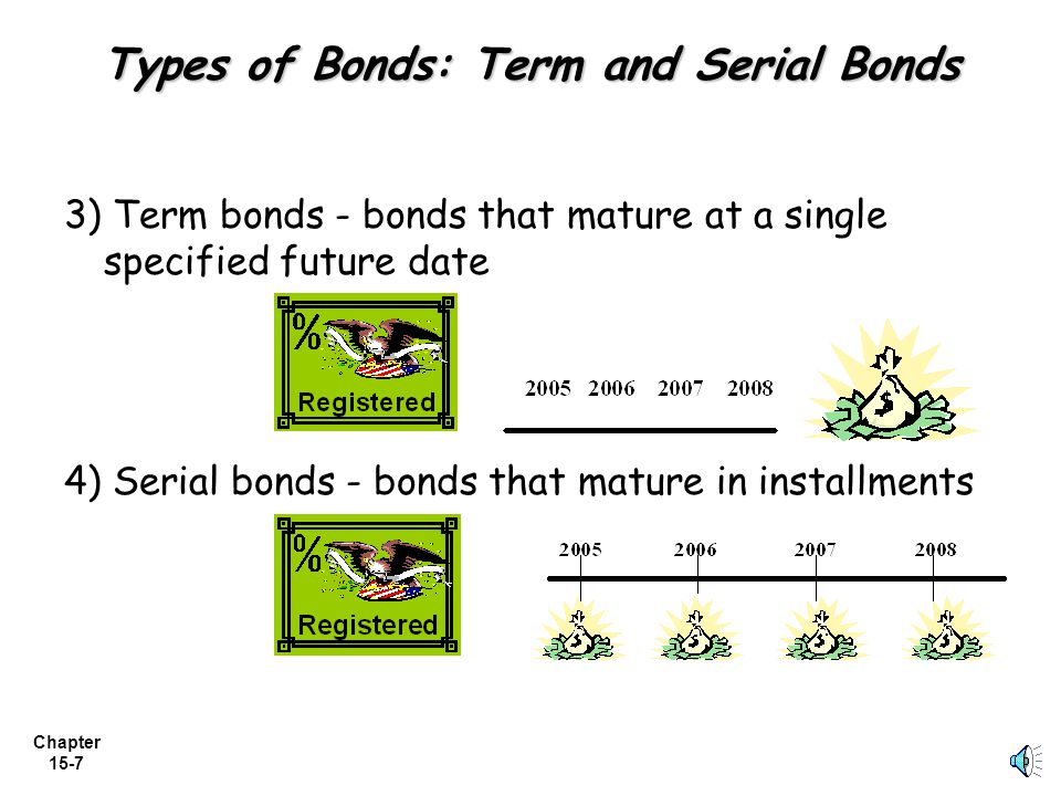 Chapter 15-6 Types of Bonds: Secured and Unsecured Secured Bonds: also called debenture bonds are issued against the general credit of the barrower. S