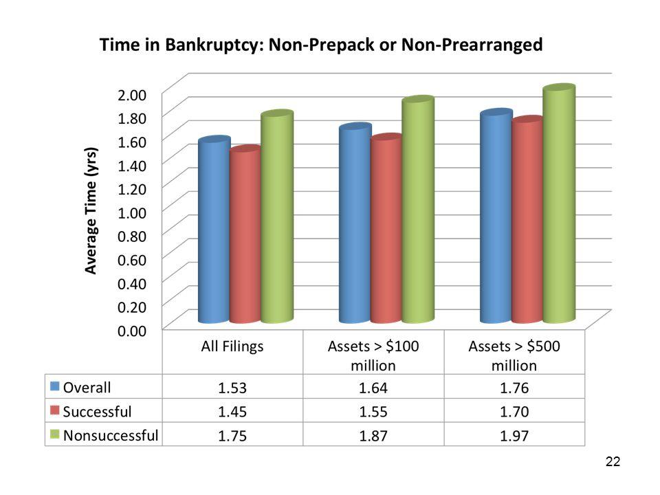 Source: Bank of America Merrill Lynch 2005 – 2013 New Issuance: U.S.