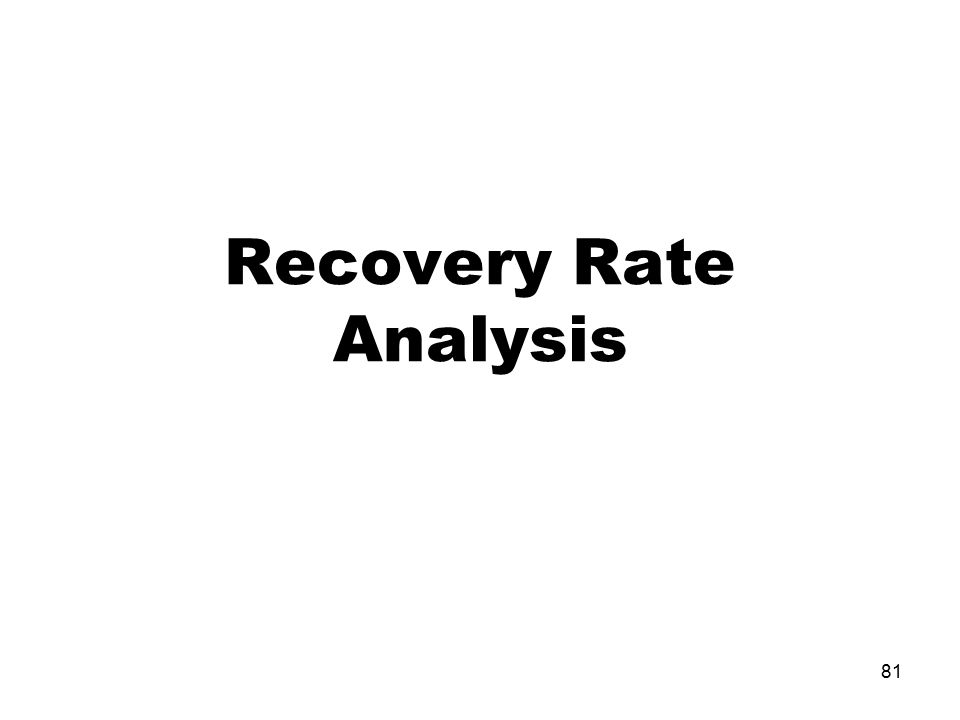 Recovery Rate Analysis 81