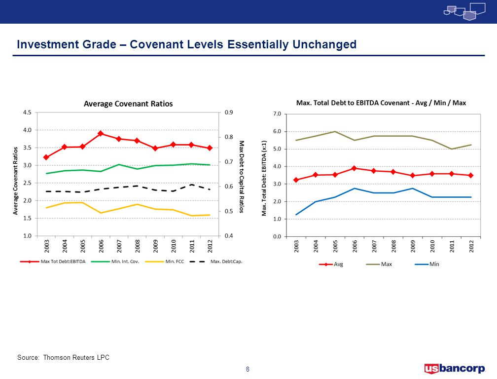 8 Investment Grade – Covenant Levels Essentially Unchanged