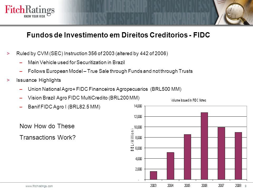 www.fitchratings.com9 Fundos de Investimento em Direitos Creditorios - FIDC >Ruled by CVM (SEC) Instruction 356 of 2003 (altered by 442 of 2006) –Main Vehicle used for Securitization in Brazil –Follows European Model – True Sale through Funds and not through Trusts >Issuance Highlights –Union National Agro+ FIDC Financeiros Agropecuarios (BRL500 MM) –Vision Brazil Agro FIDC MultiCredito (BRL200 MM) –Banif FIDC Agro I (BRL82.5 MM) Now How do These Transactions Work
