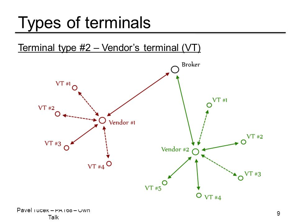 Types of terminals 9 Terminal type #2 – Vendor's terminal (VT) Pavel Tuček – PA168 – Own Talk