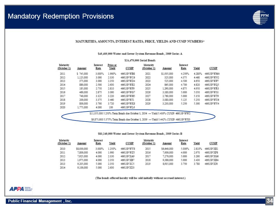 PFM Mandatory Redemption Provisions 34 Public Financial Management, Inc.