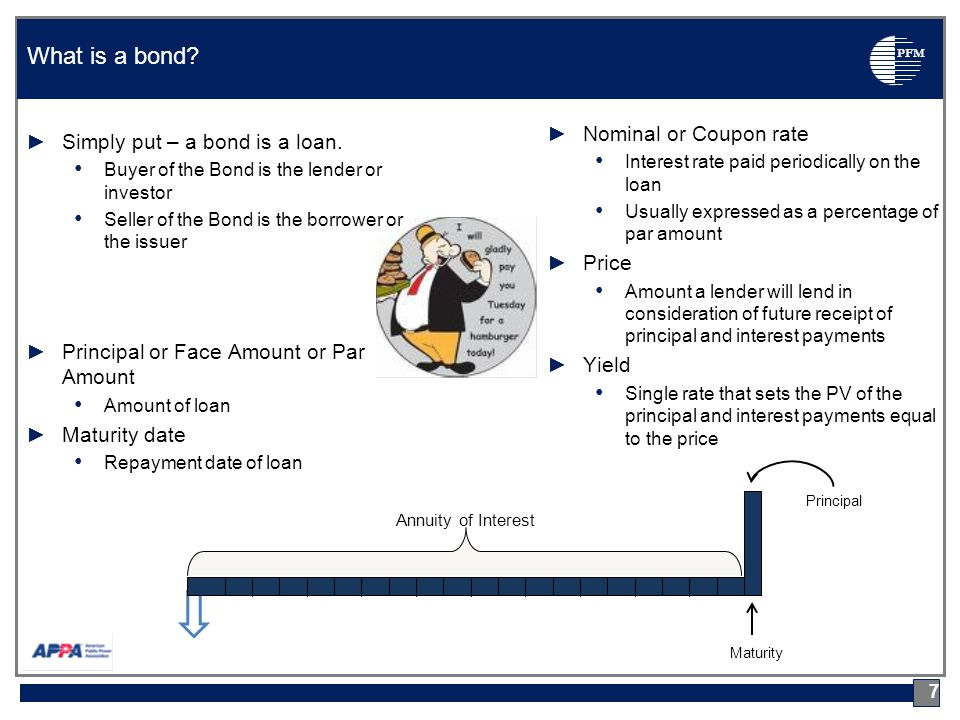 PFM ►Nominal or Coupon rate Interest rate paid periodically on the loan Usually expressed as a percentage of par amount ►Price Amount a lender will lend in consideration of future receipt of principal and interest payments ►Yield Single rate that sets the PV of the principal and interest payments equal to the price ►Simply put – a bond is a loan.