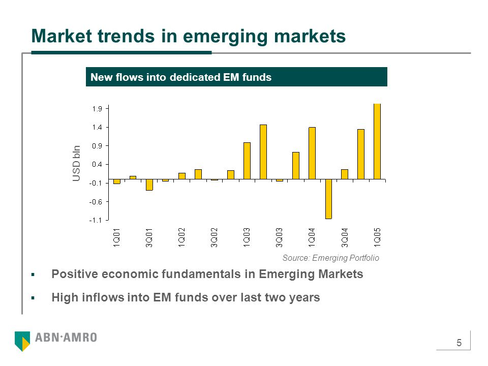 5 Market trends in emerging markets  Positive economic fundamentals in Emerging Markets  High inflows into EM funds over last two years Source: Emer
