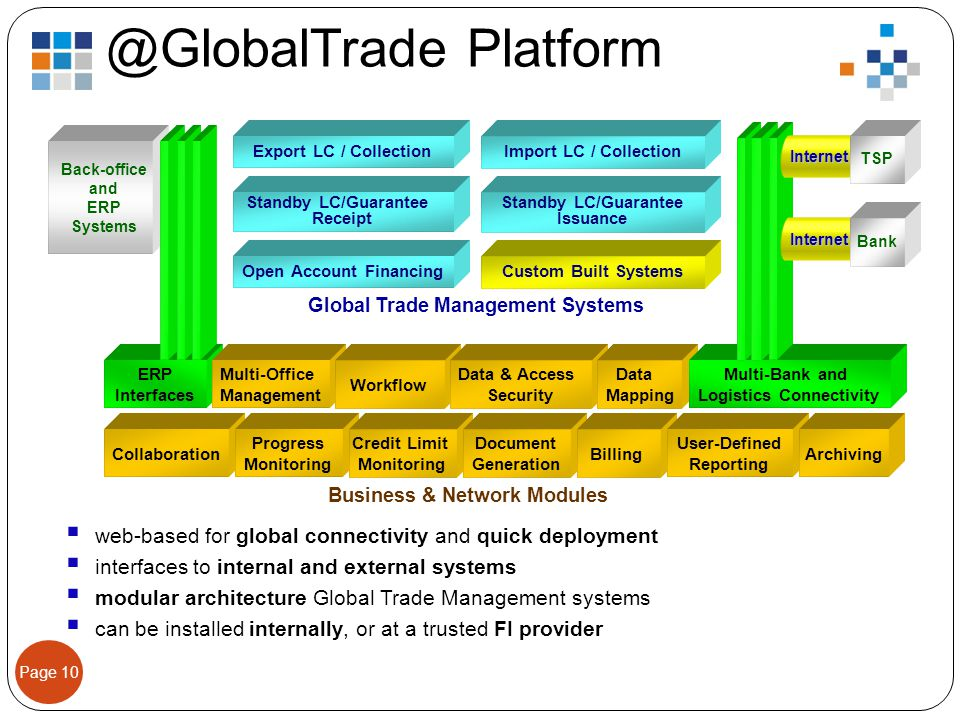 Page 10 @GlobalTrade Platform  web-based for global connectivity and quick deployment  interfaces to internal and external systems  modular archite