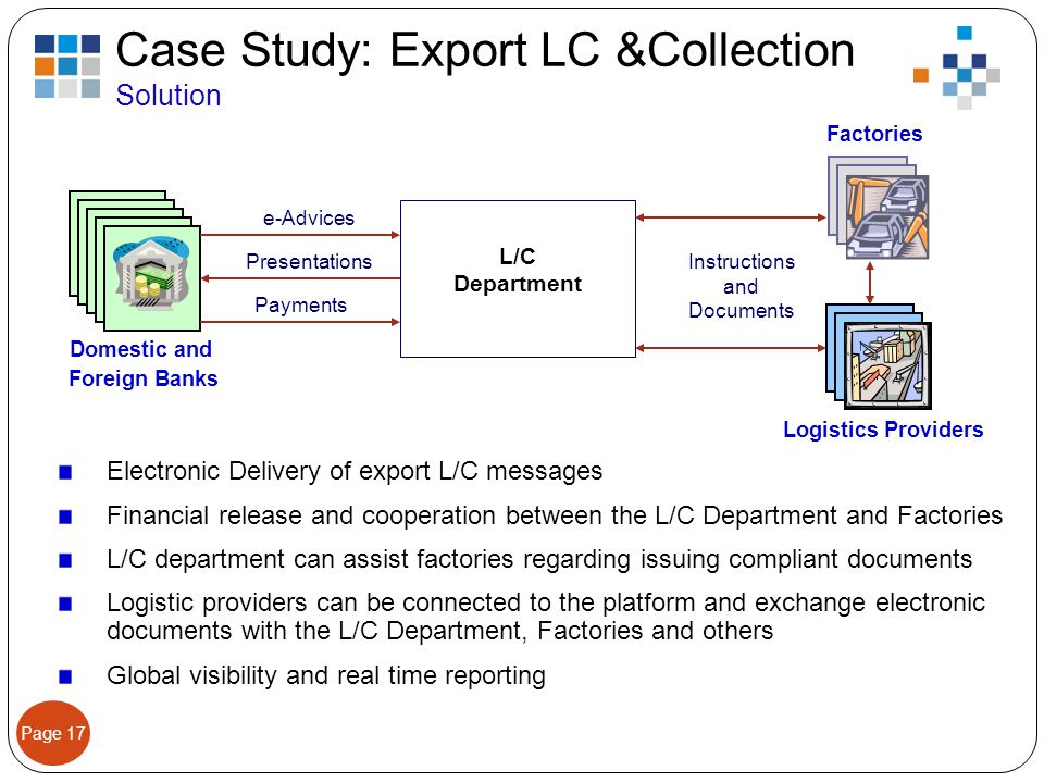 Page 17 Case Study: Export LC &Collection Solution Electronic Delivery of export L/C messages Financial release and cooperation between the L/C Depart