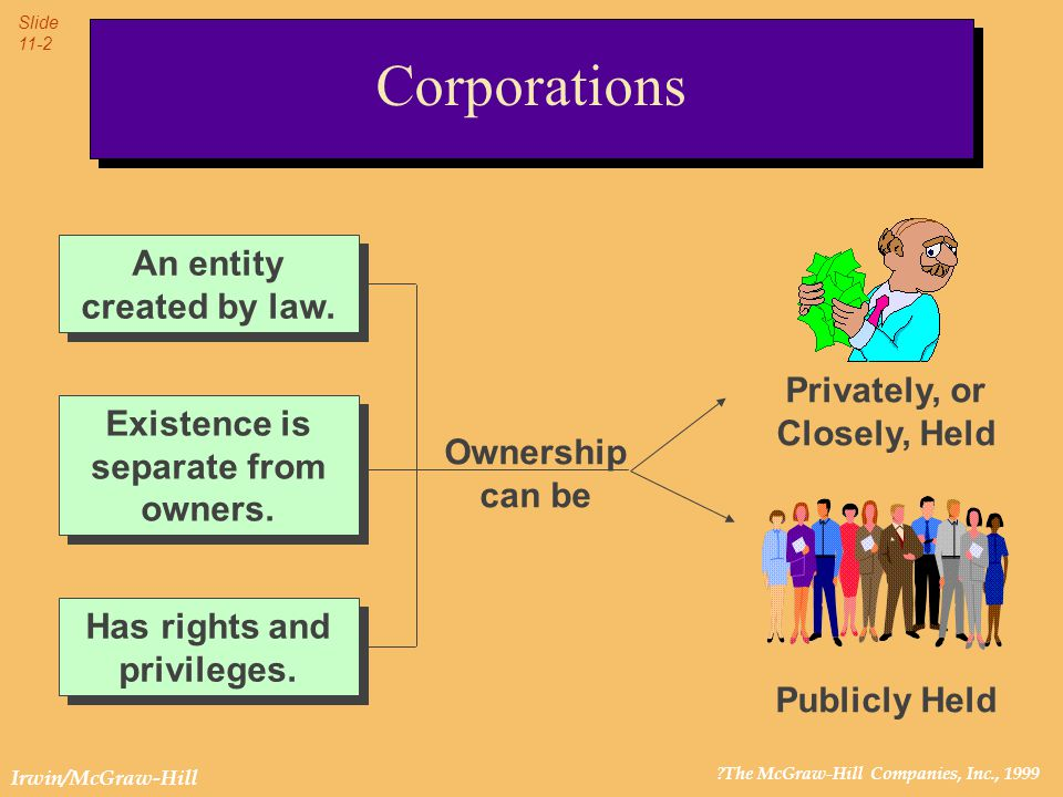 ?The McGraw-Hill Companies, Inc., 1999 Slide 11-2 Irwin/McGraw-Hill Corporations Existence is separate from owners. An entity created by law. Has righ