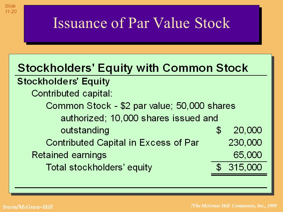 ?The McGraw-Hill Companies, Inc., 1999 Slide 11-20 Irwin/McGraw-Hill Issuance of Par Value Stock