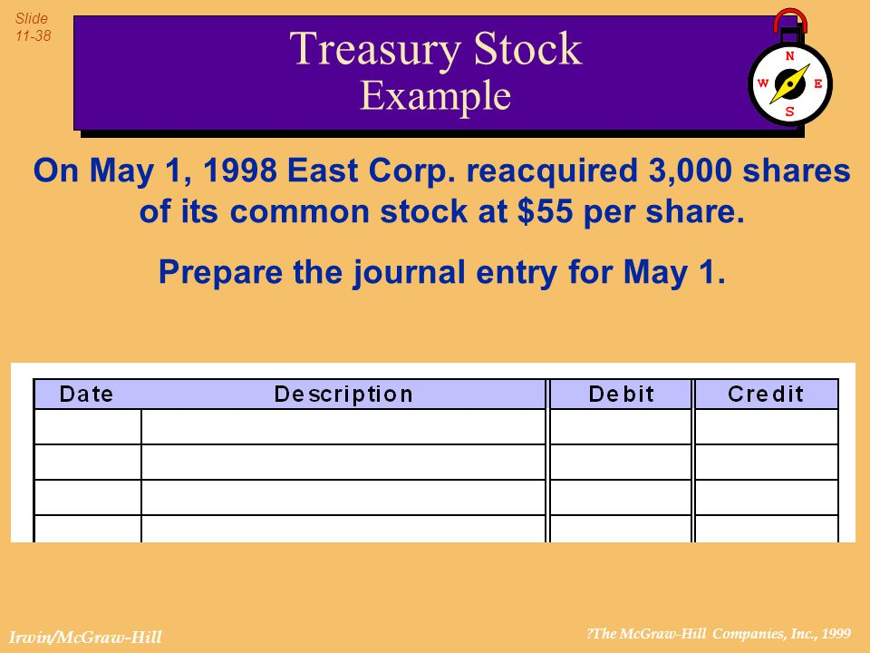 ?The McGraw-Hill Companies, Inc., 1999 Slide 11-38 Irwin/McGraw-Hill On May 1, 1998 East Corp. reacquired 3,000 shares of its common stock at $55 per