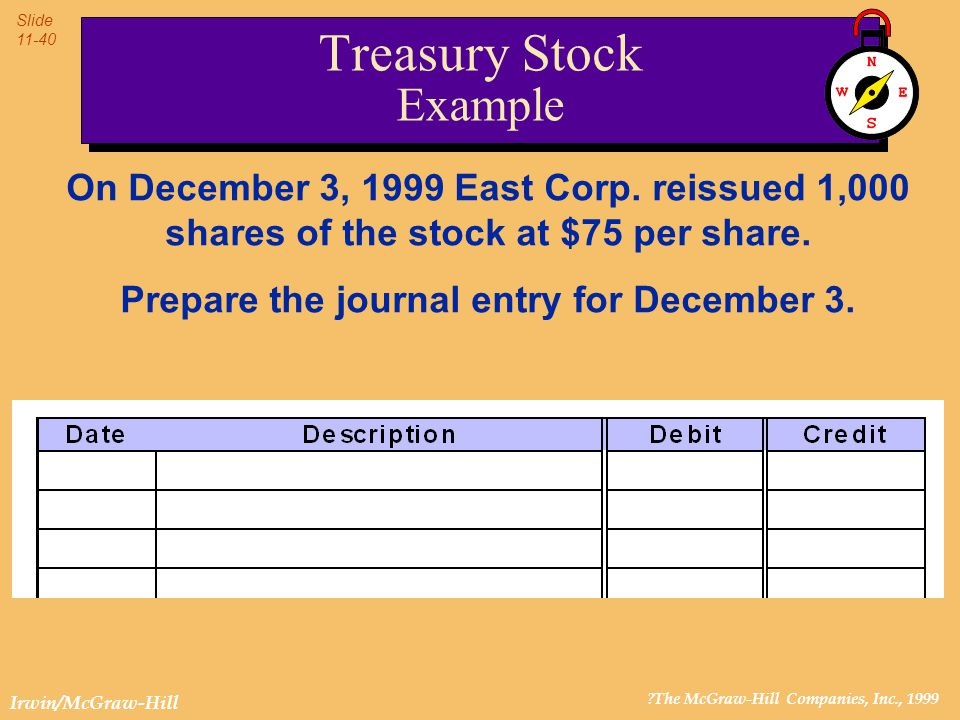?The McGraw-Hill Companies, Inc., 1999 Slide 11-40 Irwin/McGraw-Hill Treasury Stock Example On December 3, 1999 East Corp. reissued 1,000 shares of th
