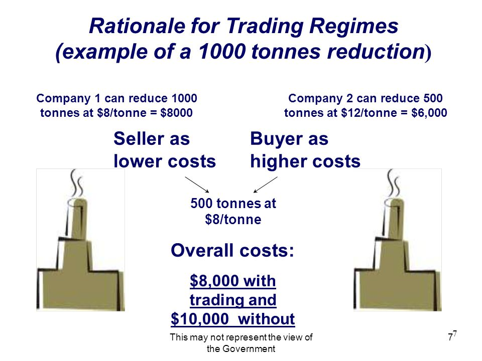 This may not represent the view of the Government 7 Rationale for Trading Regimes (example of a 1000 tonnes reduction ) Company 1 can reduce 1000 tonnes at $8/tonne = $8000 Company 2 can reduce 500 tonnes at $12/tonne = $6,000 Seller as lower costs Buyer as higher costs 500 tonnes at $8/tonne Overall costs: $8,000 with trading and $10,000 without 7