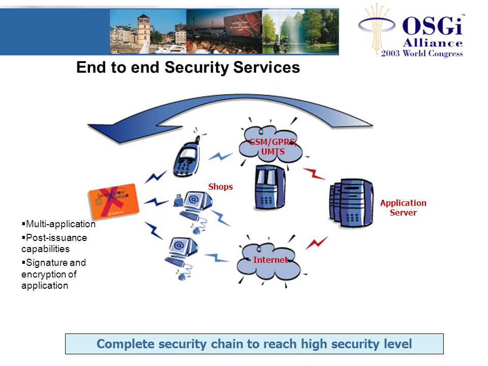 End to end Security Services GSM/GPRS, UMTS  Multi-application  Post-issuance capabilities  Signature and encryption of application Internet Shops Application Server Complete security chain to reach high security level