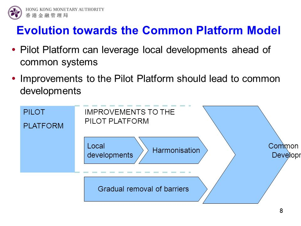 8 Evolution towards the Common Platform Model  Pilot Platform can leverage local developments ahead of common systems  Improvements to the Pilot Platform should lead to common developments Local developments Harmonisation Common Developments PILOT PLATFORM Gradual removal of barriers IMPROVEMENTS TO THE PILOT PLATFORM 8