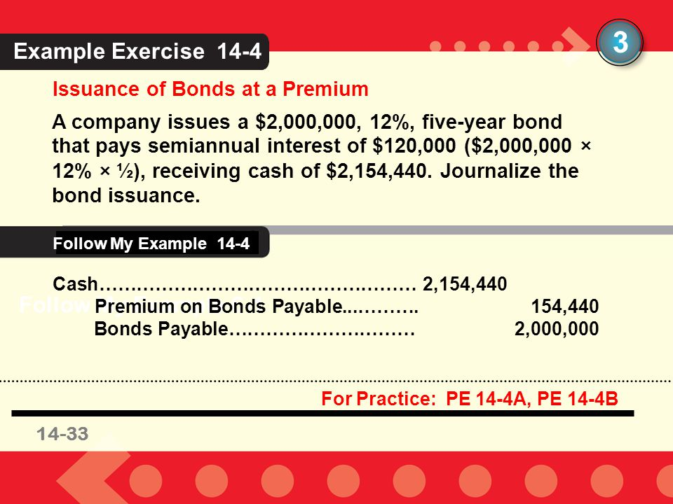 11-2014-20 Example Exercise 14-4 Issuance of Bonds at a Premium A company issues a $2,000,000, 12%, five-year bond that pays semiannual interest of $120,000 ($2,000,000 × 12% × ½), receiving cash of $2,154,440.