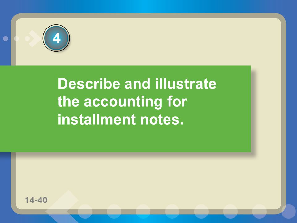 11-2714-27 Describe and illustrate the accounting for installment notes. 4 14-40