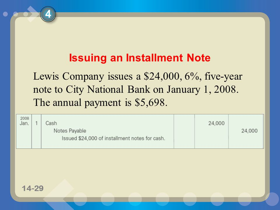 11-2914-29 Issuing an Installment Note Lewis Company issues a $24,000, 6%, five-year note to City National Bank on January 1, 2008.
