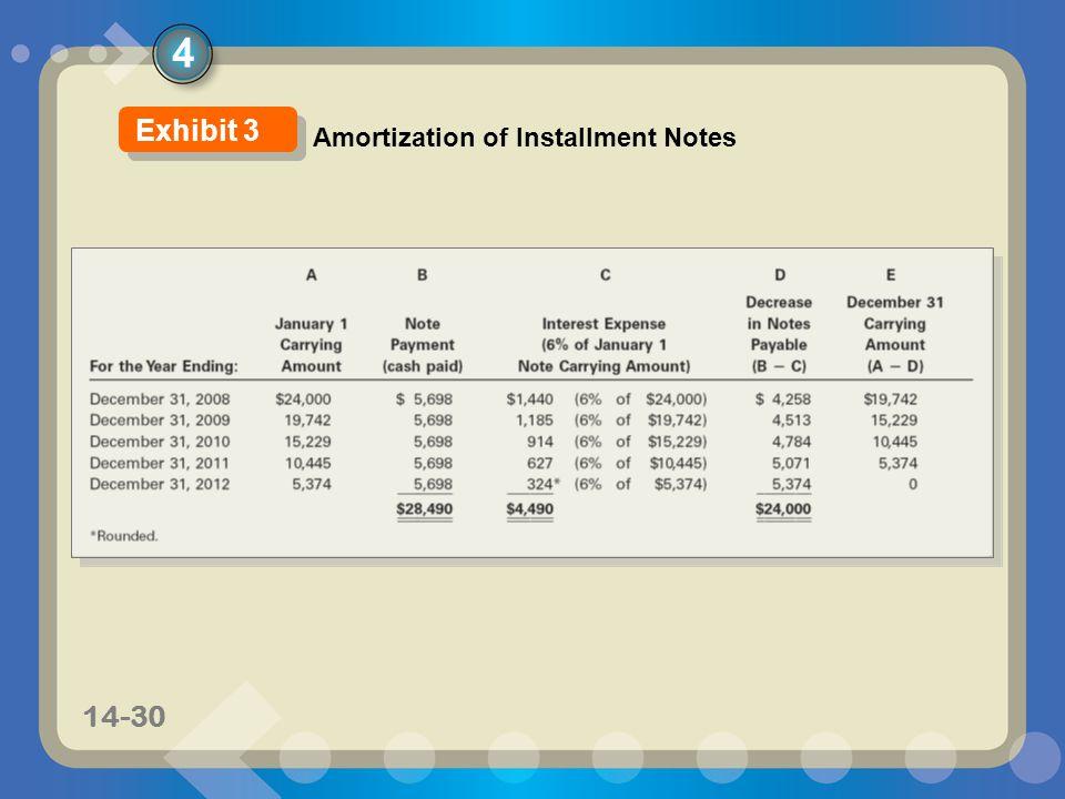 11-3014-30 Amortization of Installment Notes 4 Exhibit 3