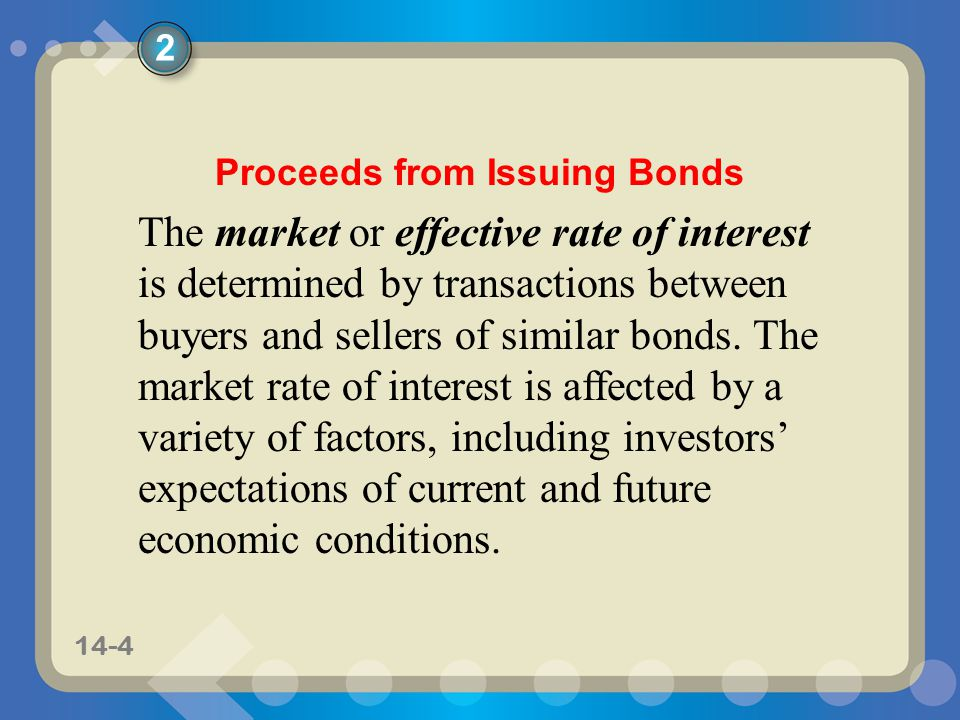 11-414-4 The market or effective rate of interest is determined by transactions between buyers and sellers of similar bonds.