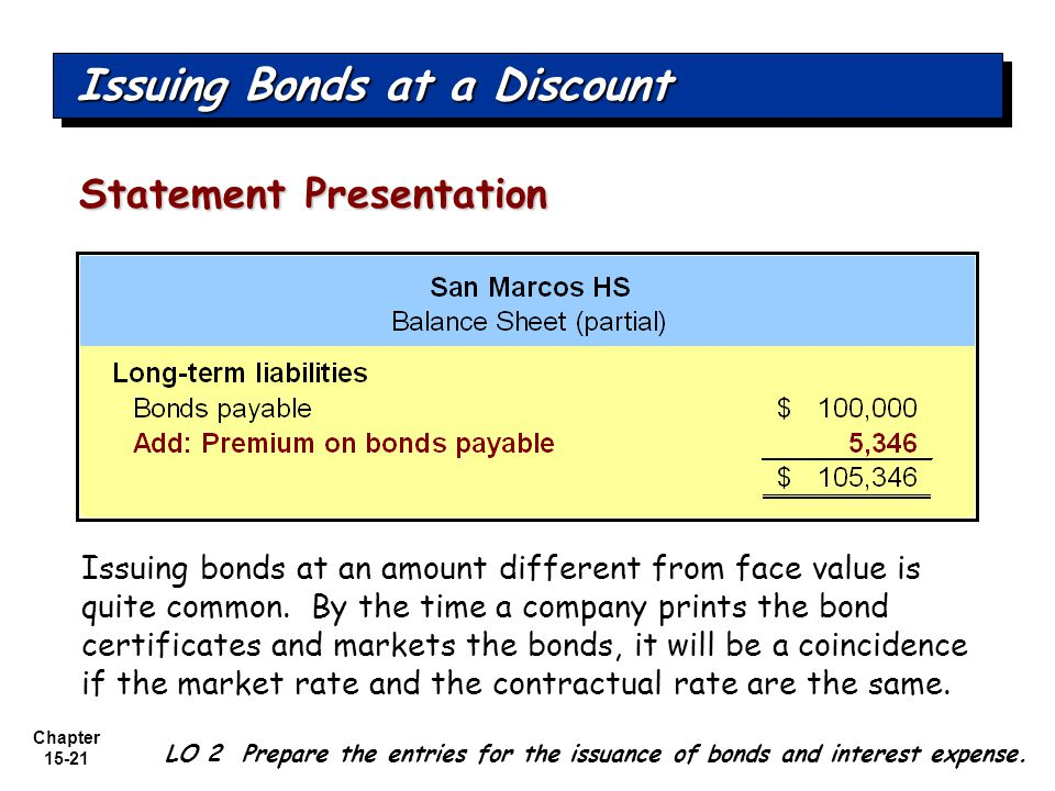 Chapter 15-21 Statement Presentation Issuing Bonds at a Discount LO 2 Prepare the entries for the issuance of bonds and interest expense. Issuing bond