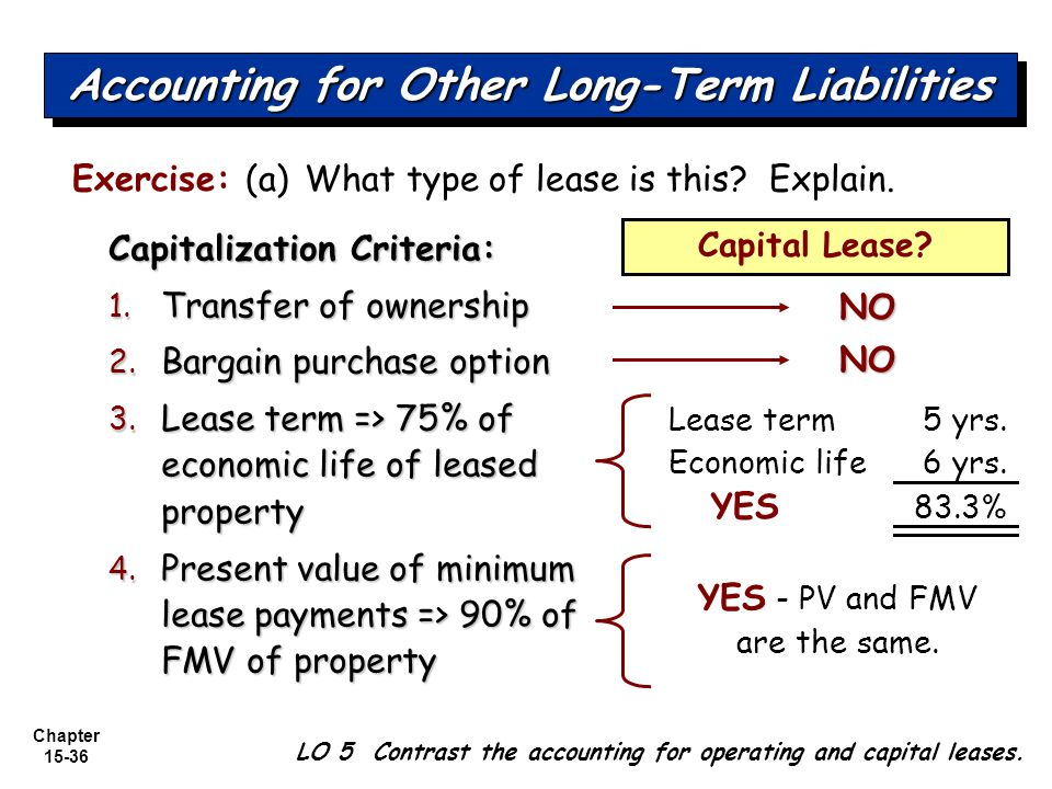 Chapter 15-36 Exercise: (a) What type of lease is this? Explain. Capitalization Criteria: 1. Transfer of ownership 2. Bargain purchase option 3. Lease
