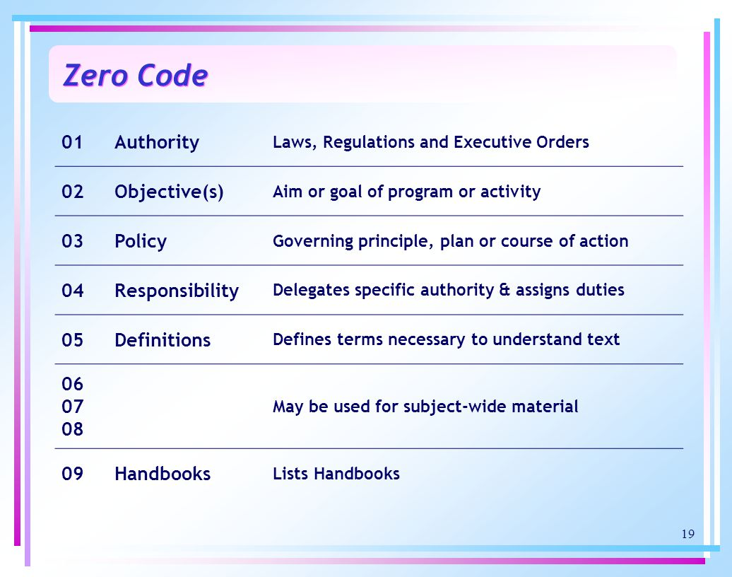 19 Zero Code 01Authority Laws, Regulations and Executive Orders 02Objective(s) Aim or goal of program or activity 03Policy Governing principle, plan o