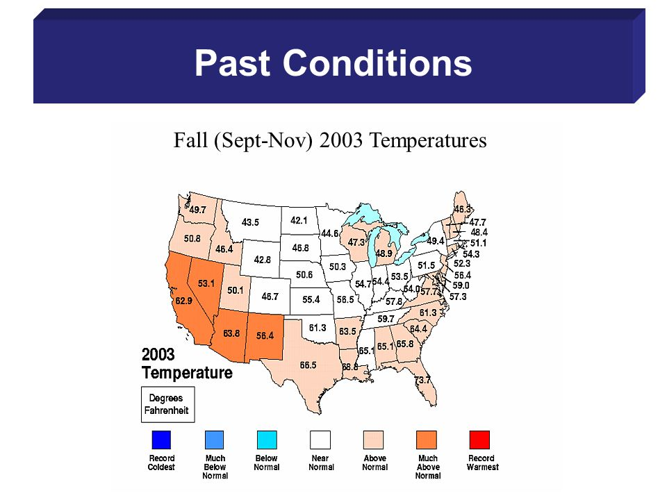 Past Conditions Fall (Sept-Nov) 2003 Temperatures