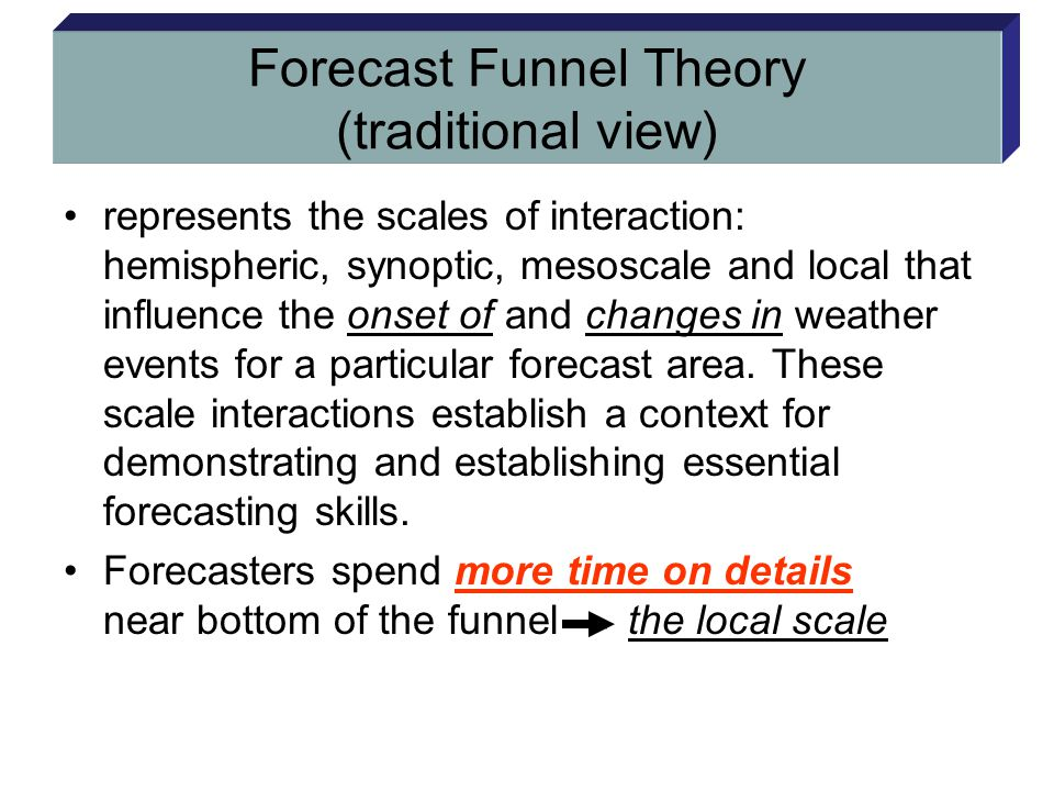Forecast Funnel Theory (traditional view) represents the scales of interaction: hemispheric, synoptic, mesoscale and local that influence the onset of and changes in weather events for a particular forecast area.