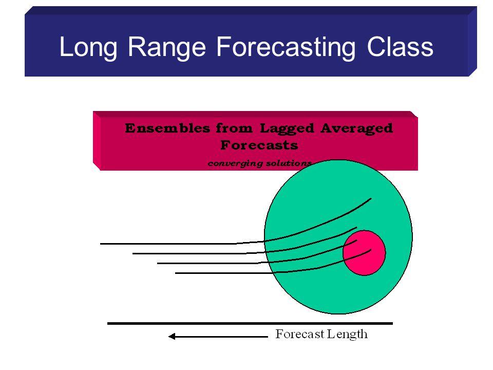 Long Range Forecasting Class