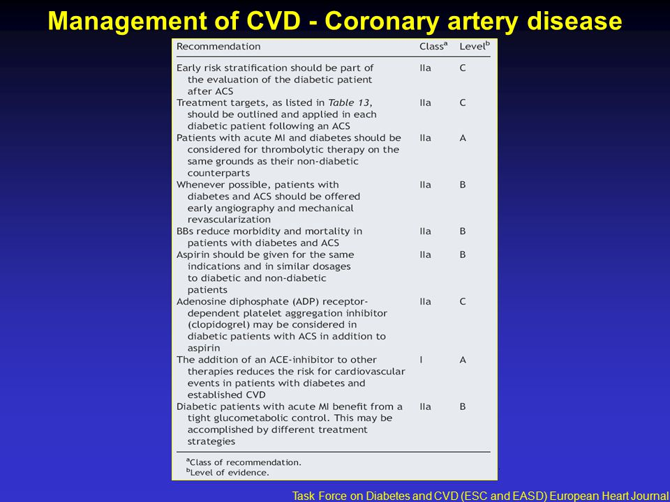 Management of CVD - Coronary artery disease Task Force on Diabetes and CVD (ESC and EASD) European Heart Journal 2007;28:88-136
