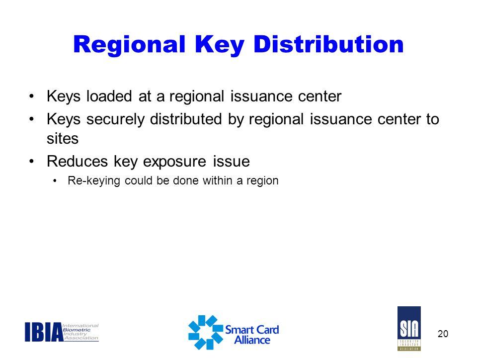20 Regional Key Distribution Keys loaded at a regional issuance center Keys securely distributed by regional issuance center to sites Reduces key expo