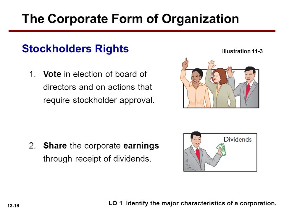 13-16 1.Vote in election of board of directors and on actions that require stockholder approval. Stockholders Rights 2.Share the corporate earnings th