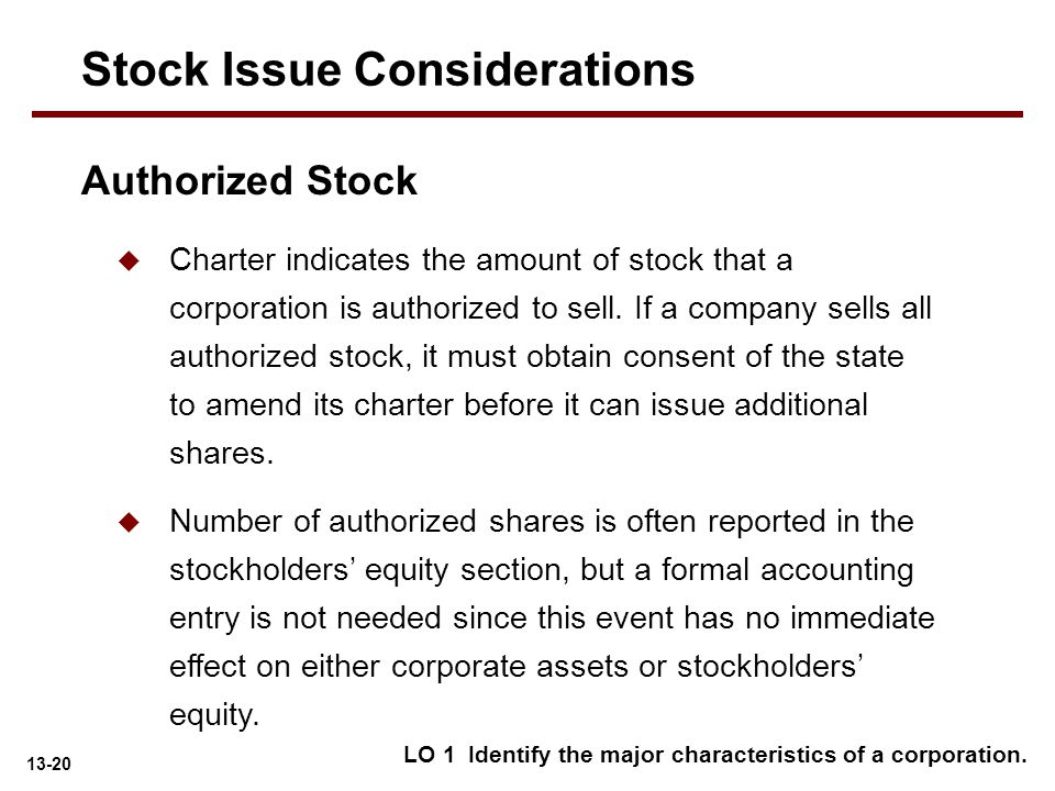13-20  Charter indicates the amount of stock that a corporation is authorized to sell. If a company sells all authorized stock, it must obtain consen