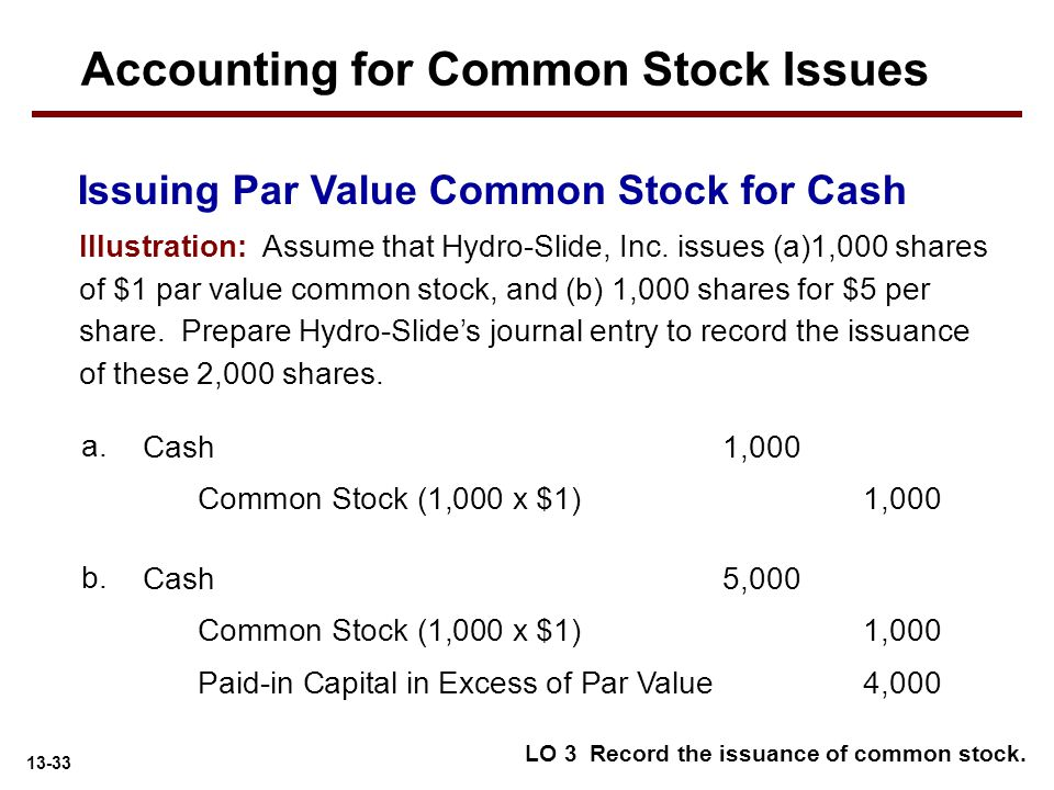 13-33 Illustration: Assume that Hydro-Slide, Inc. issues (a)1,000 shares of $1 par value common stock, and (b) 1,000 shares for $5 per share. Prepare