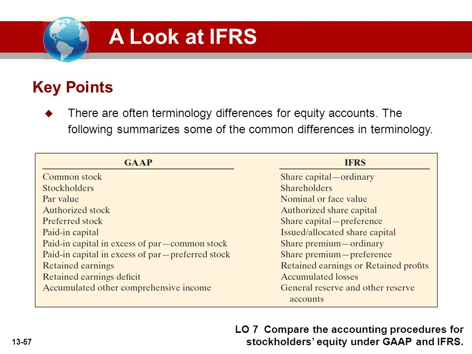 13-57 Key Points A Look at IFRS LO 7 Compare the accounting procedures for stockholders' equity under GAAP and IFRS.  There are often terminology dif