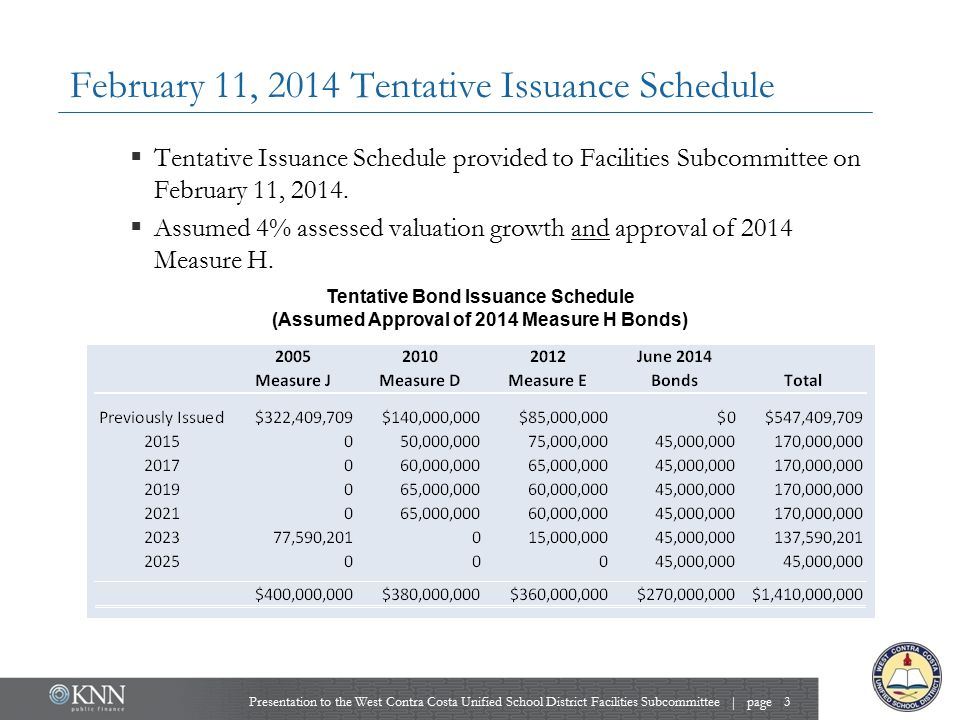 February 11, 2014 Tentative Issuance Schedule  Tentative Issuance Schedule provided to Facilities Subcommittee on February 11, 2014.