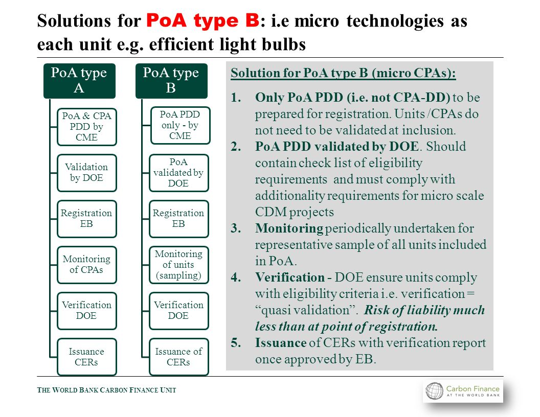 T HE W ORLD B ANK C ARBON F INANCE U NIT Solutions for PoA type B : i.e micro technologies as each unit e.g.