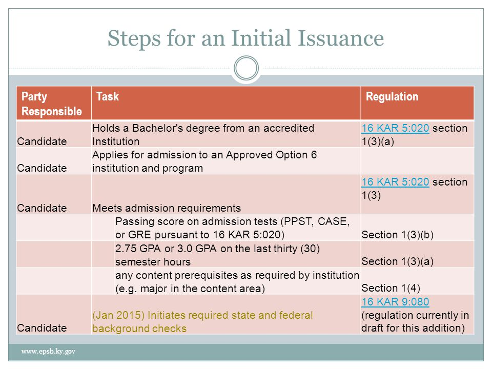 Steps for an Initial Issuance Party Responsible TaskRegulation Candidate Holds a Bachelor s degree from an accredited Institution 16 KAR 5:02016 KAR 5:020 section 1(3)(a) Candidate Applies for admission to an Approved Option 6 institution and program CandidateMeets admission requirements 16 KAR 5:02016 KAR 5:020 section 1(3) Passing score on admission tests (PPST, CASE, or GRE pursuant to 16 KAR 5:020)Section 1(3)(b) 2.75 GPA or 3.0 GPA on the last thirty (30) semester hoursSection 1(3)(a) any content prerequisites as required by institution (e.g.