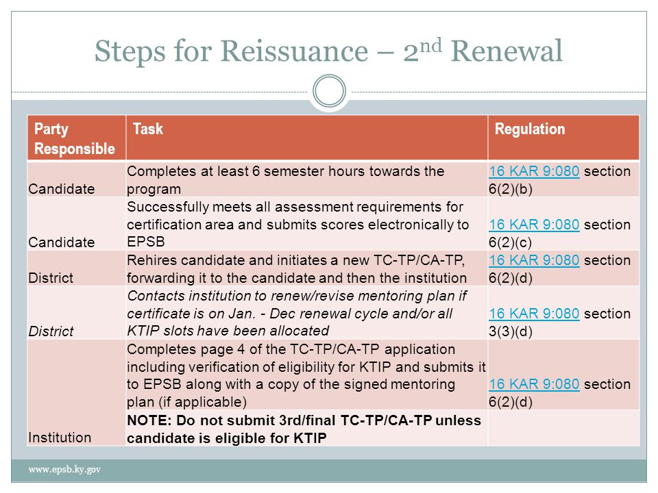 Steps for Reissuance – 2 nd Renewal Party Responsible TaskRegulation Candidate Completes at least 6 semester hours towards the program 16 KAR 9:08016 KAR 9:080 section 6(2)(b) Candidate Successfully meets all assessment requirements for certification area and submits scores electronically to EPSB 16 KAR 9:08016 KAR 9:080 section 6(2)(c) District Rehires candidate and initiates a new TC-TP/CA-TP, forwarding it to the candidate and then the institution 16 KAR 9:08016 KAR 9:080 section 6(2)(d) District Contacts institution to renew/revise mentoring plan if certificate is on Jan.