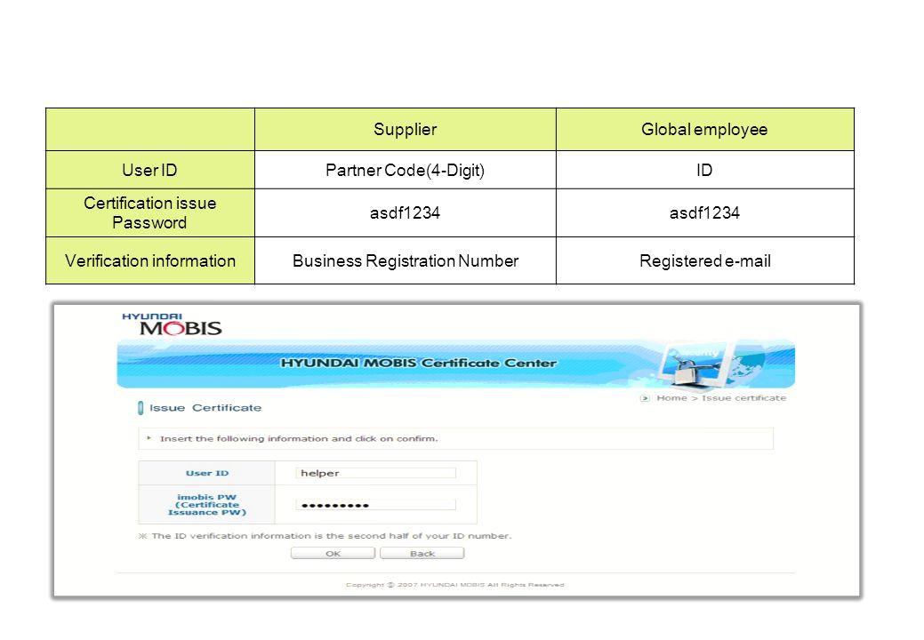SupplierGlobal employee User IDPartner Code(4-Digit)ID Certification issue Password asdf1234 Verification informationBusiness Registration NumberRegistered e-mail
