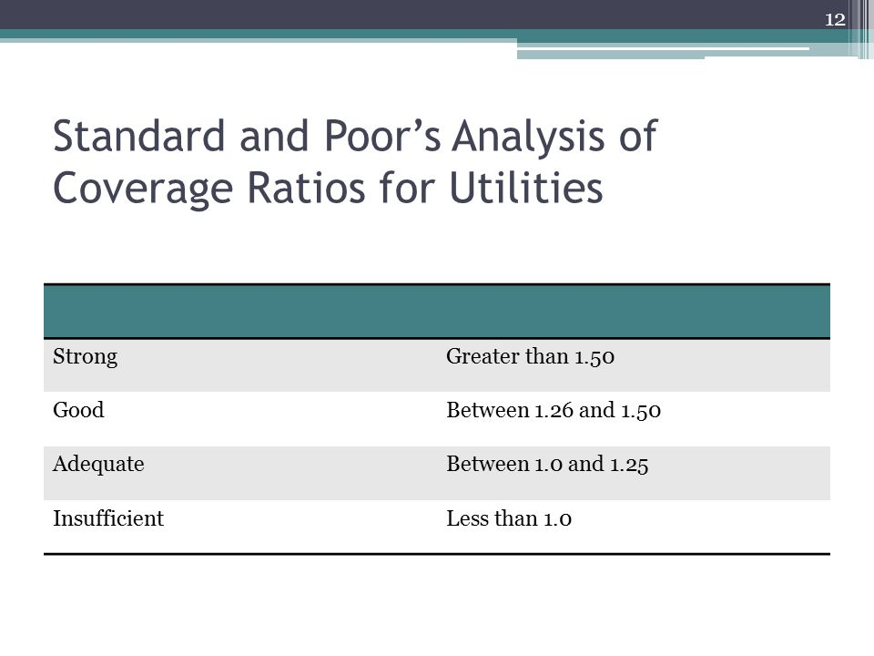 Standard and Poor's Analysis of Coverage Ratios for Utilities StrongGreater than 1.50 GoodBetween 1.26 and 1.50 AdequateBetween 1.0 and 1.25 Insuffici