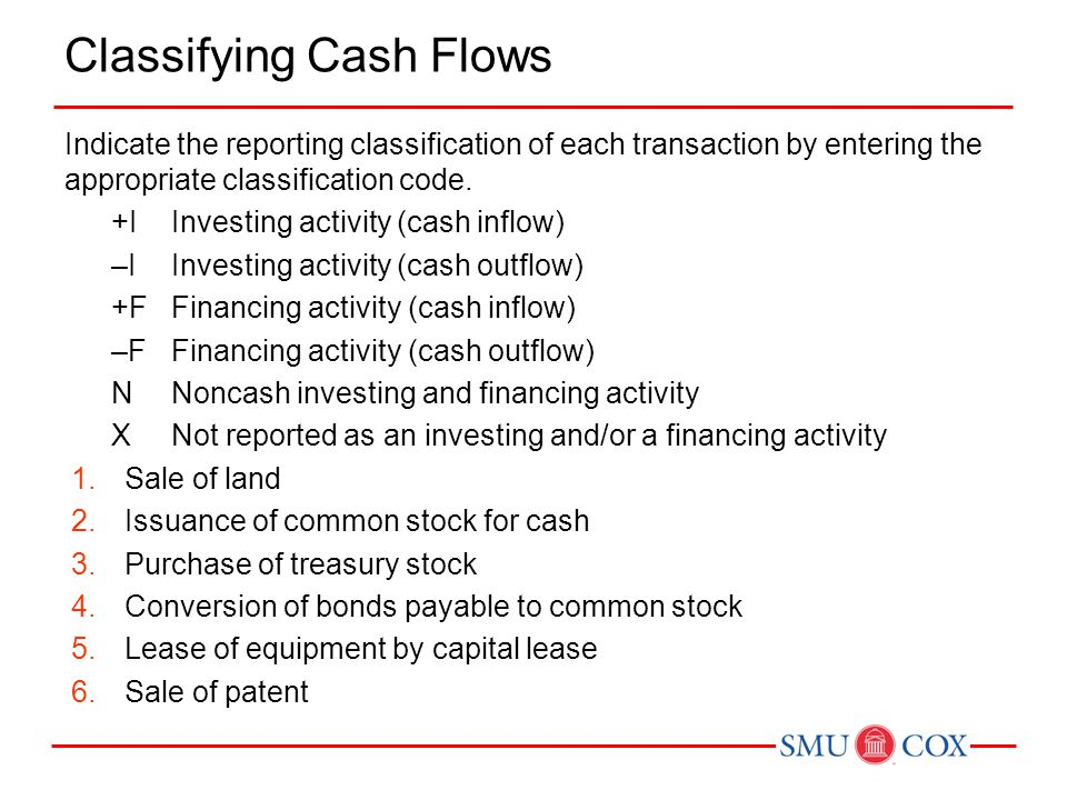Classifying Cash Flows Indicate the reporting classification of each transaction by entering the appropriate classification code.