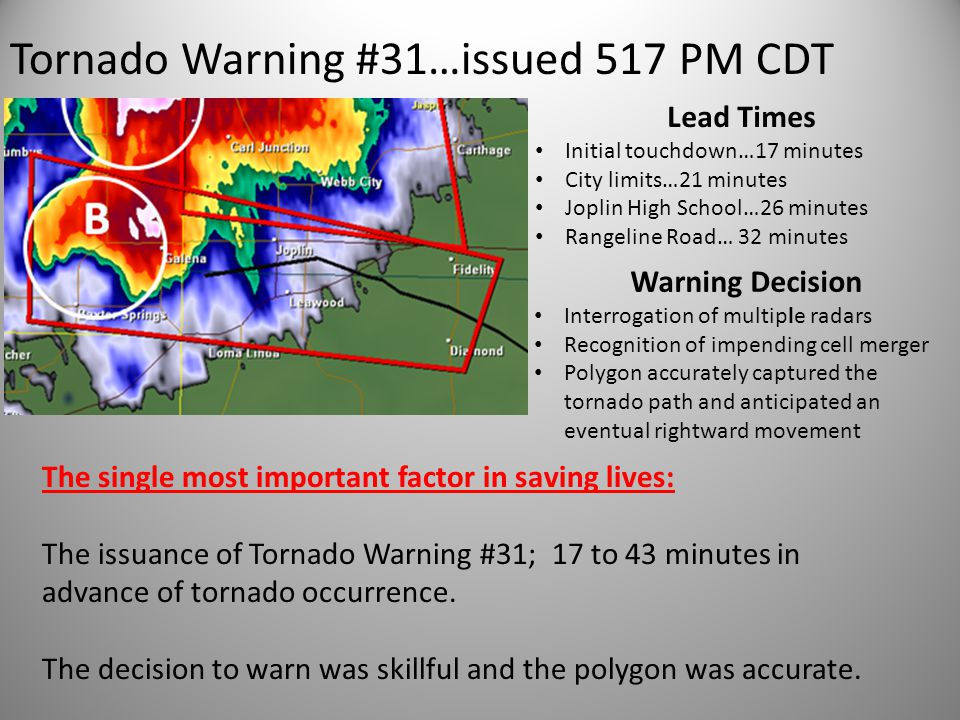 Tornado Warning #31…issued 517 PM CDT Lead Times Initial touchdown…17 minutes City limits…21 minutes Joplin High School…26 minutes Rangeline Road… 32 minutes Warning Decision Interrogation of multiple radars Recognition of impending cell merger Polygon accurately captured the tornado path and anticipated an eventual rightward movement The single most important factor in saving lives: The issuance of Tornado Warning #31; 17 to 43 minutes in advance of tornado occurrence.
