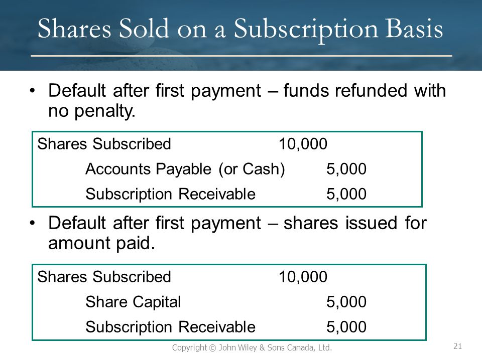 21 Copyright © John Wiley & Sons Canada, Ltd. Shares Sold on a Subscription Basis Default after first payment – funds refunded with no penalty. Defaul