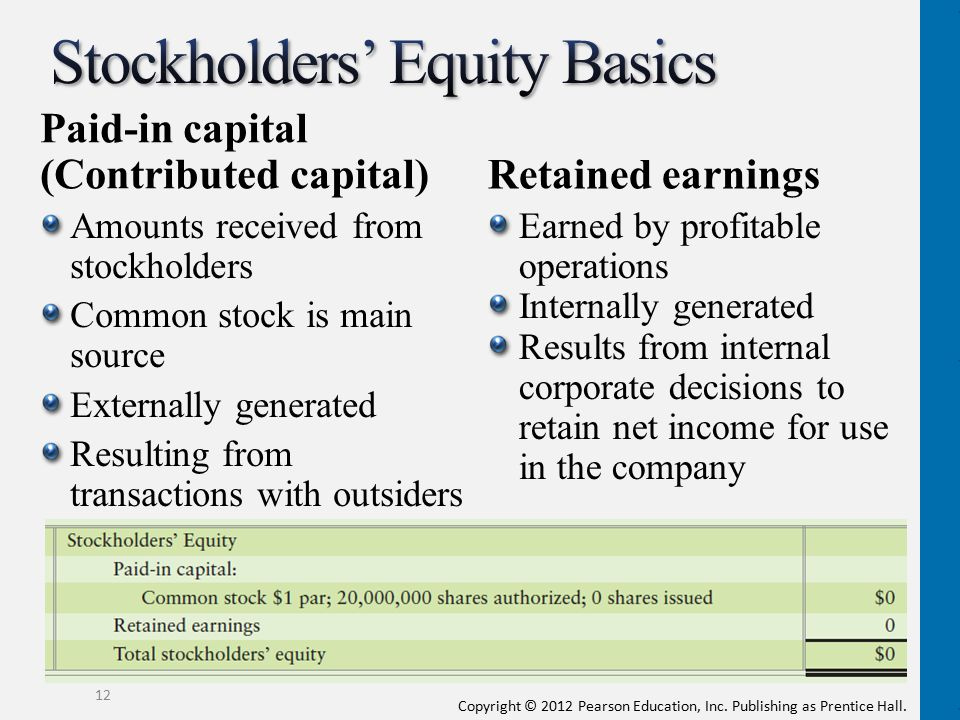Paid-in capital (Contributed capital) Amounts received from stockholders Common stock is main source Externally generated Resulting from transactions with outsiders Retained earnings Earned by profitable operations Internally generated Results from internal corporate decisions to retain net income for use in the company 12