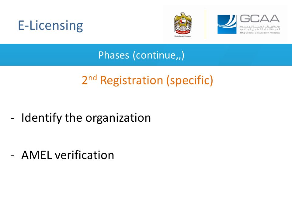 E-Licensing Phases (continue,,) 2 nd Registration (specific) -Identify the organization -AMEL verification