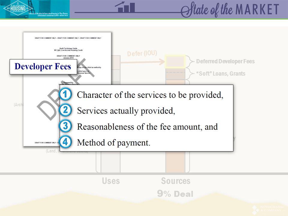 SourcesUses Defer (IOU) Tax Credit Equity Hard Debt Soft Loans, Grants Deferred Developer Fees Hard Constr.