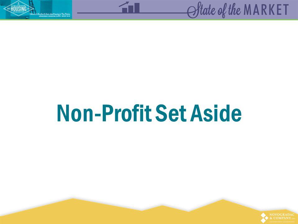 Non-Profit Set Aside