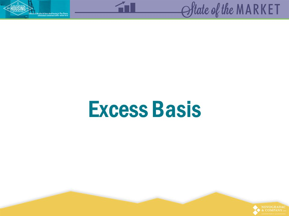 Excess Basis