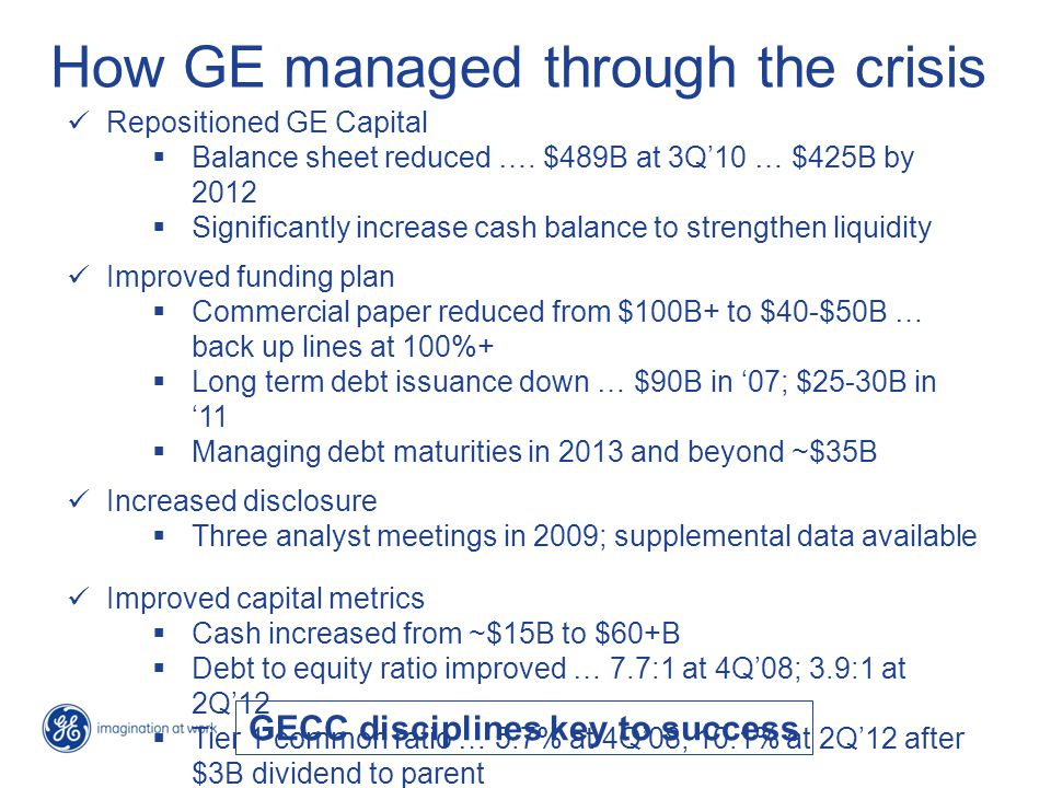 KSS China CEO Program 06-17-10/8 GECC disciplines key to success Repositioned GE Capital  Balance sheet reduced ….